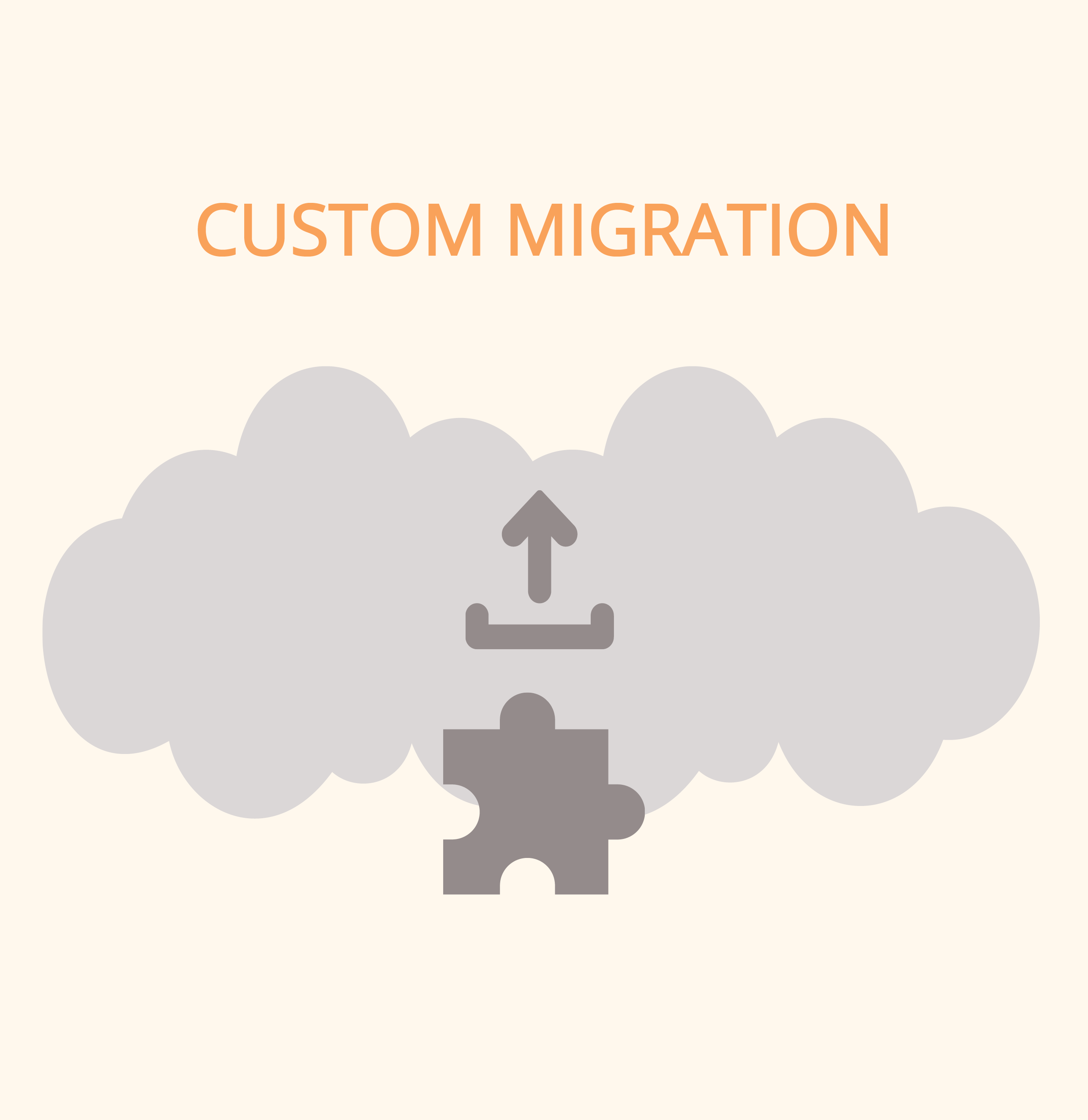 CustomMigration
